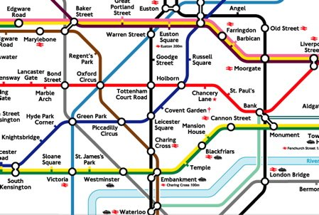 London Underground Map segment